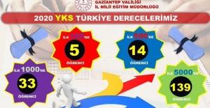 """Gaziantep Valiliği """"Tebrikler Gençler"""""""